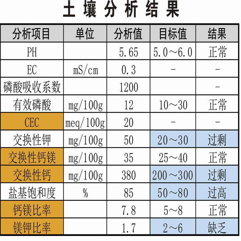Nguyên liệu sản xuất phân bón Heilongjiang organic fertilizer microbial fertilizer amino acid bio-or