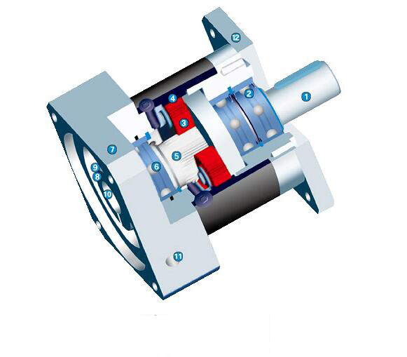 Máy giảm tốc  PF80 planetary gear reducer 750W servo motor dedicated high-precision planetary gear