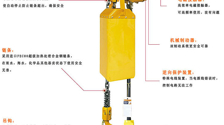 1 tons of chain electric hoist fast ring chain electric hoist single phase ring chain electric hoist