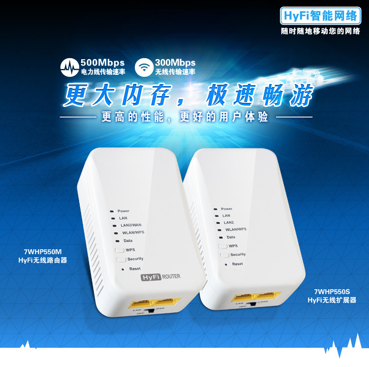 Powerline PLC  500M wired WiFi power cat wireless router PLC a pair of OEM power cat module HyFi sui