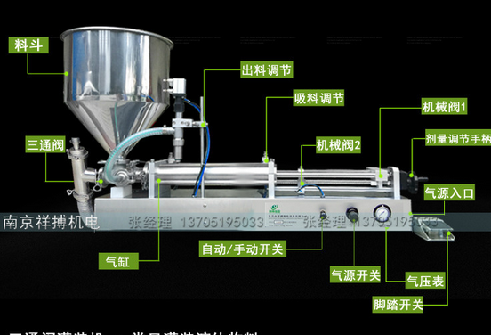 Máy móc   Semi-automatic liquid filling machine, liquid filling machine bag, filling machinery food