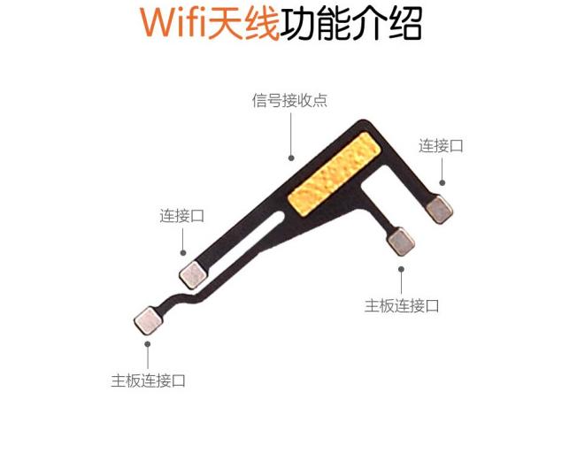 mô-đun máy thu GPS Bluetooth McNair WIFI ăng - ten tín hiệu Bluetooth GPS mô - đun áp dụng Apple iph