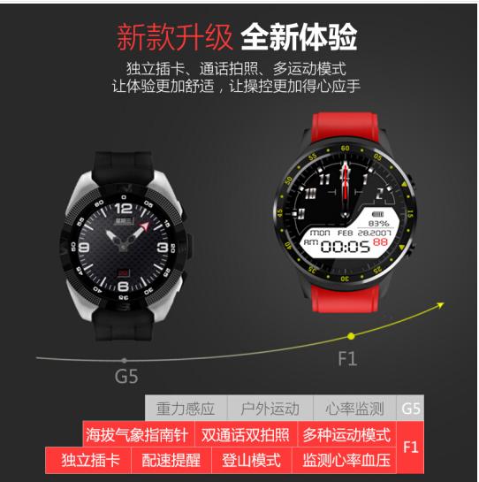 Wtitech Đồng hồ thông minh Wtitech đồng hồ thông minh đồng hồ điện thoại người đàn ông và phụ nữ trư