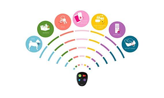 Bộ điều khiển định vị mục RF không dây, dùng cho ví, máy dò khóa .
