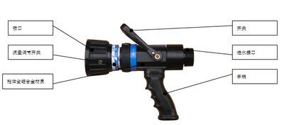 QLD6.0/10T loại DC, súng phun nước phun