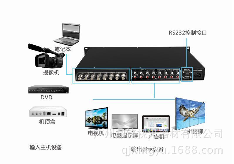 Bộ chuyển đổi âm thanh và video Gstar-41A