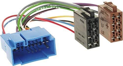 Baseline 70024 Kết nối cáp bộ điều hợp vô tuyến với ISO Voltage Plus 4 Speaker Multicolor