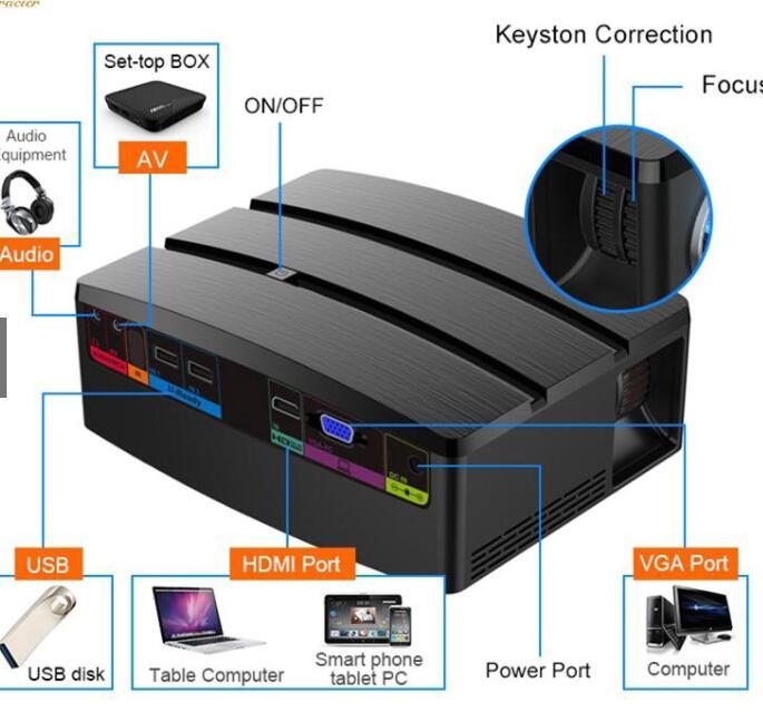 Máy Chiếu Mini 4K 3D 1080P Hd 4K 3D Hd Smart Máy Chiếu Dlp Led