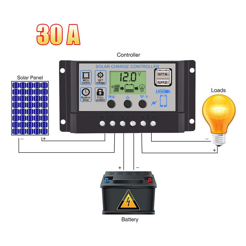 Bộ điều khiển năng lượng mặt trời nổ Amazon 12 / 24V30A Bộ sạc điện thoại 5V2A Biến tần