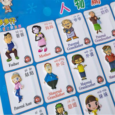 Đồ chơi luyện trí thông minh  Rất nhiều biểu đồ âm thanh tường Trung Quốc và tiếng Anh giáo dục sớm