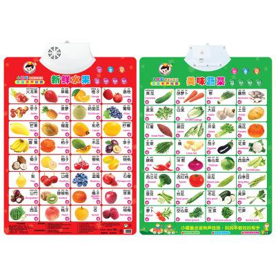 Đồ chơi luyện trí thông minh  Xiaorutong tinh thể hai mặt đọc âm thanh biểu đồ tường bằng giọng nói