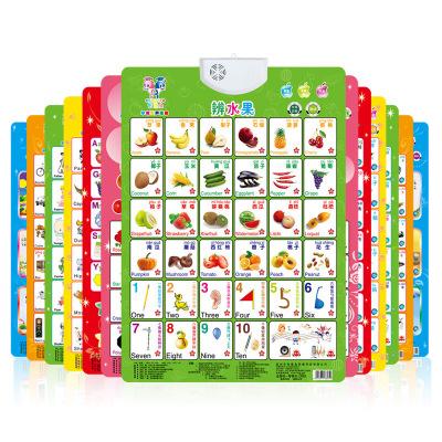 Đồ chơi luyện trí thông minh  Giáo dục sớm cho trẻ sơ đồ âm thanh tường biểu đồ Đồ dùng dạy trẻ sơ s