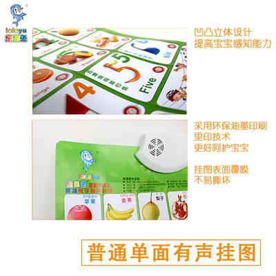 Đồ chơi luyện trí thông minh  Bính âm, biểu đồ tường âm thanh, giác ngộ nhận thức của trẻ em, giáo d