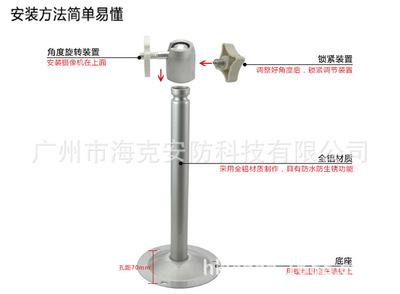 thị trường thiết bị giám sát Camera giám sát Khung chữ I loại 04 Camera hợp kim nhôm Camera giám sát