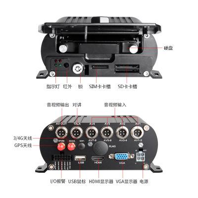 Đầu ghi hình camera  Bus Bus 4 Car Video Recorder 4G GPS Giám sát video từ xa HD DVR DVR