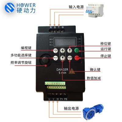 Thiết bị điều chỉnh tốc độ Các nhà sản xuất biến tần công suất cứng 0,75 / 1,5 / 2.2kw / 4 / 5.5kw38