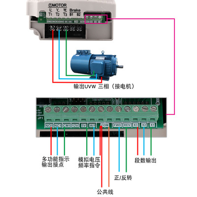 Thiết bị điều chỉnh tốc độ Jin Jianyue Biến tần 0,75KW220V Thống đốc động cơ một pha Nhà máy tổng hợ