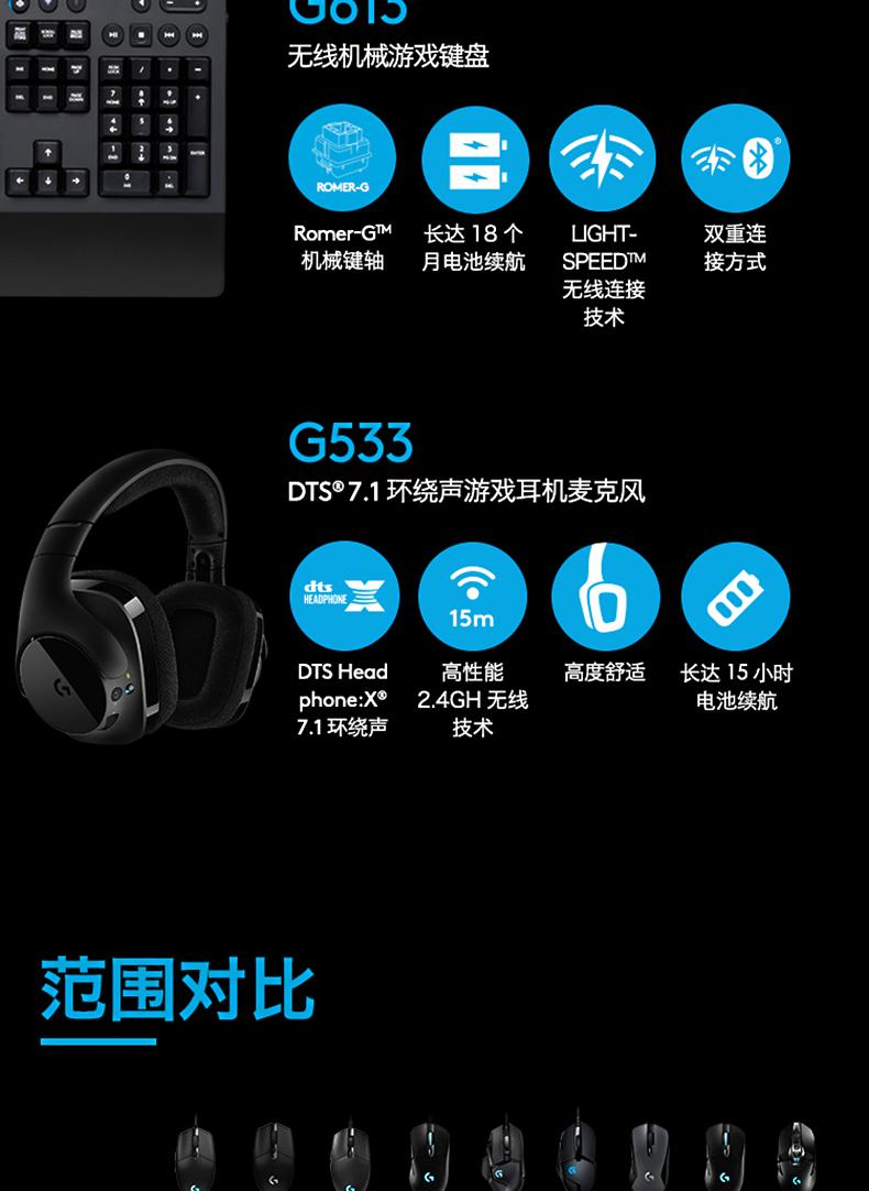 Chuột vi tính Cấu trúc do thám của Chuột Xiomi wireless Bluetooth