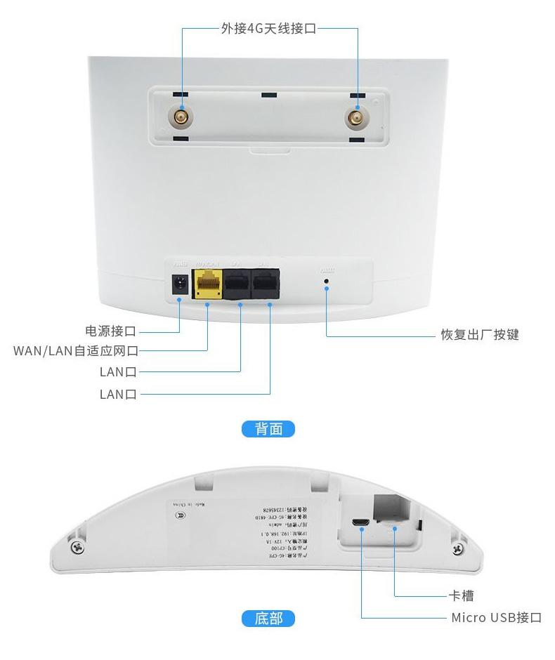 Card mạng 3G/4G Máy tính di động wifi không giới hạn khả năng cắm vào thẻ máy tính xách tay