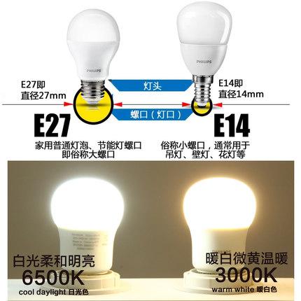 Philips  Đèn điện, đèn sạc Bóng đèn Philips Bóng đèn tiết kiệm năng lượng LED / E14 vít nhỏ nhà siêu