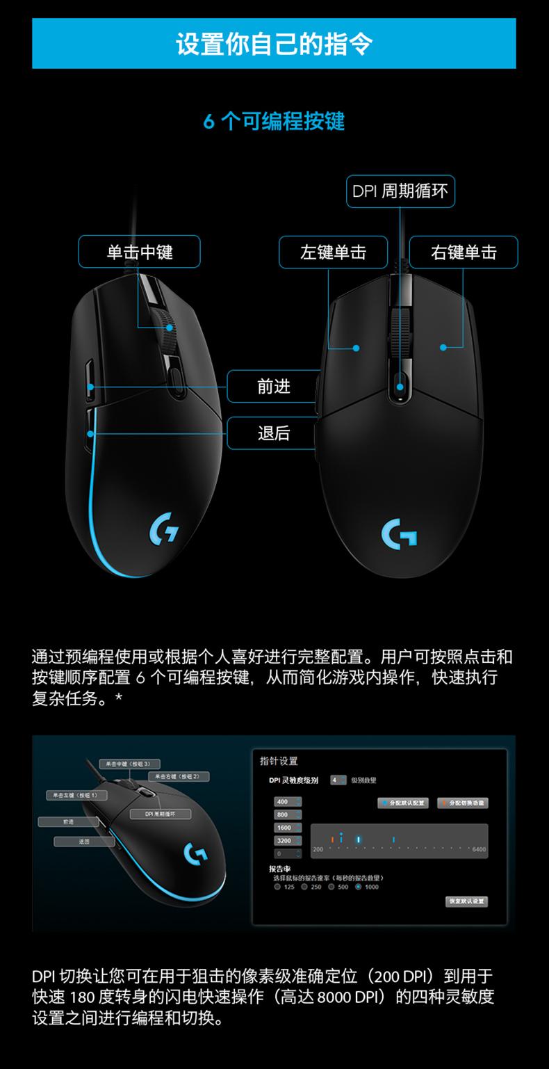 Chuột vi tính Trò chơi điện tử GI10-2, máy tính xách tay, con gà đặc biệt trên con chuột,...đang ăn