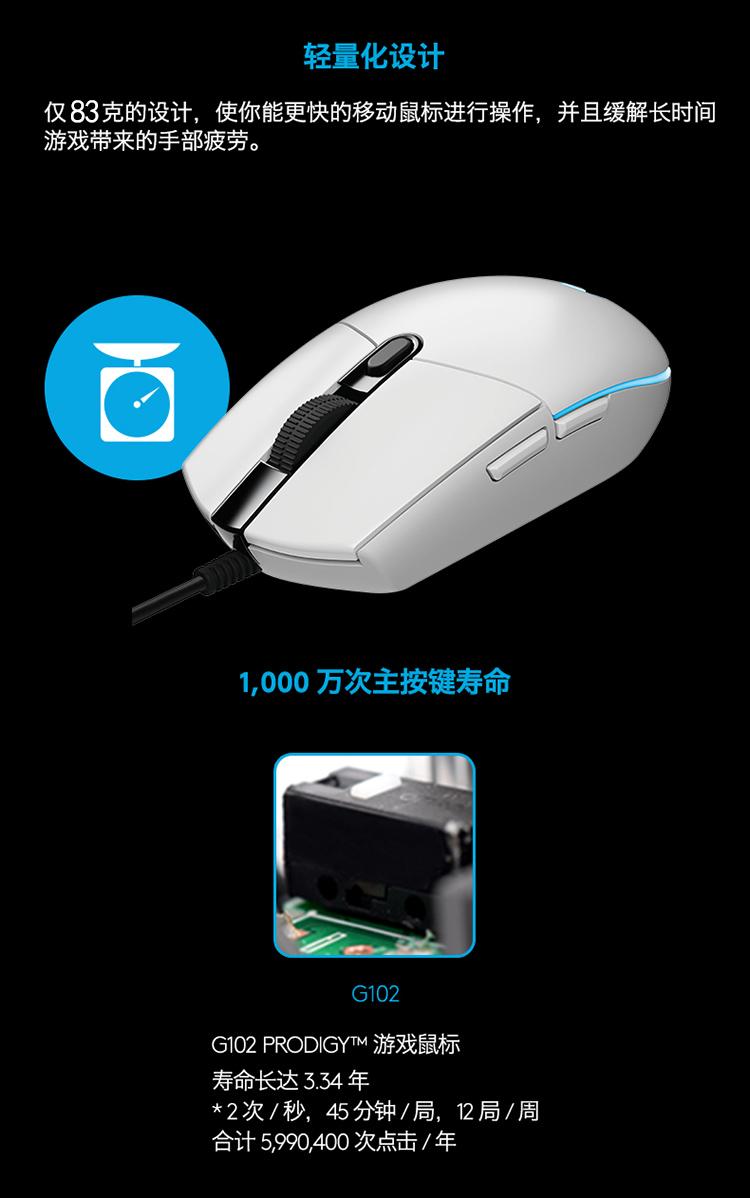 Chuột vi tính Trò chơi toàn diện G102 đã được gắn kết với Chuột Comment Máy tính kế hoạch lỗi máy tí