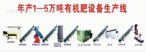 Nguyên liệu sản xuất phân bón Organic fertilizer production line, organic and inorganic fertilizer p