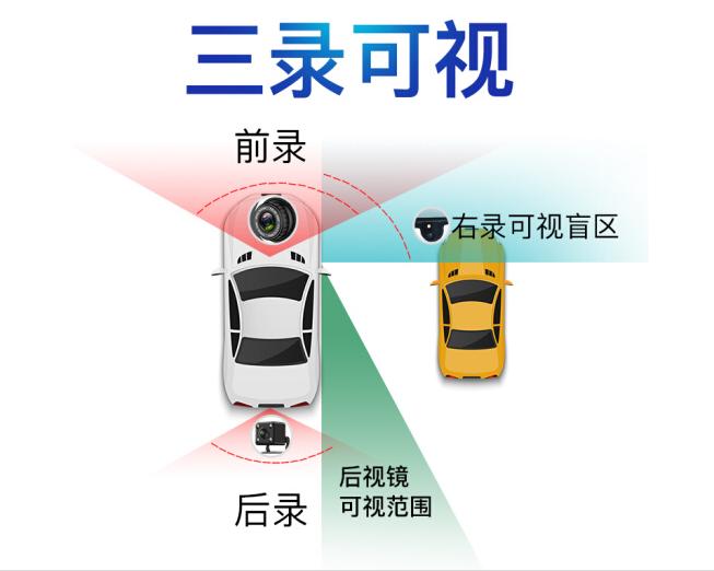 12 triệu H99 center console speech sound control navigator vehicle recorder, high definition night v