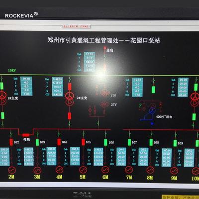 Hệ thống tích hợp Tích hợp trạm bơm đo lường thông minh và thiết bị đầu cuối tích hợp hệ thống Trạm