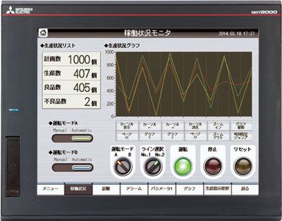 giao diện giữa người và máy ( HMI) Màn hình cảm ứng của Mitsubishi, giao diện máy người, GOT1000, GO