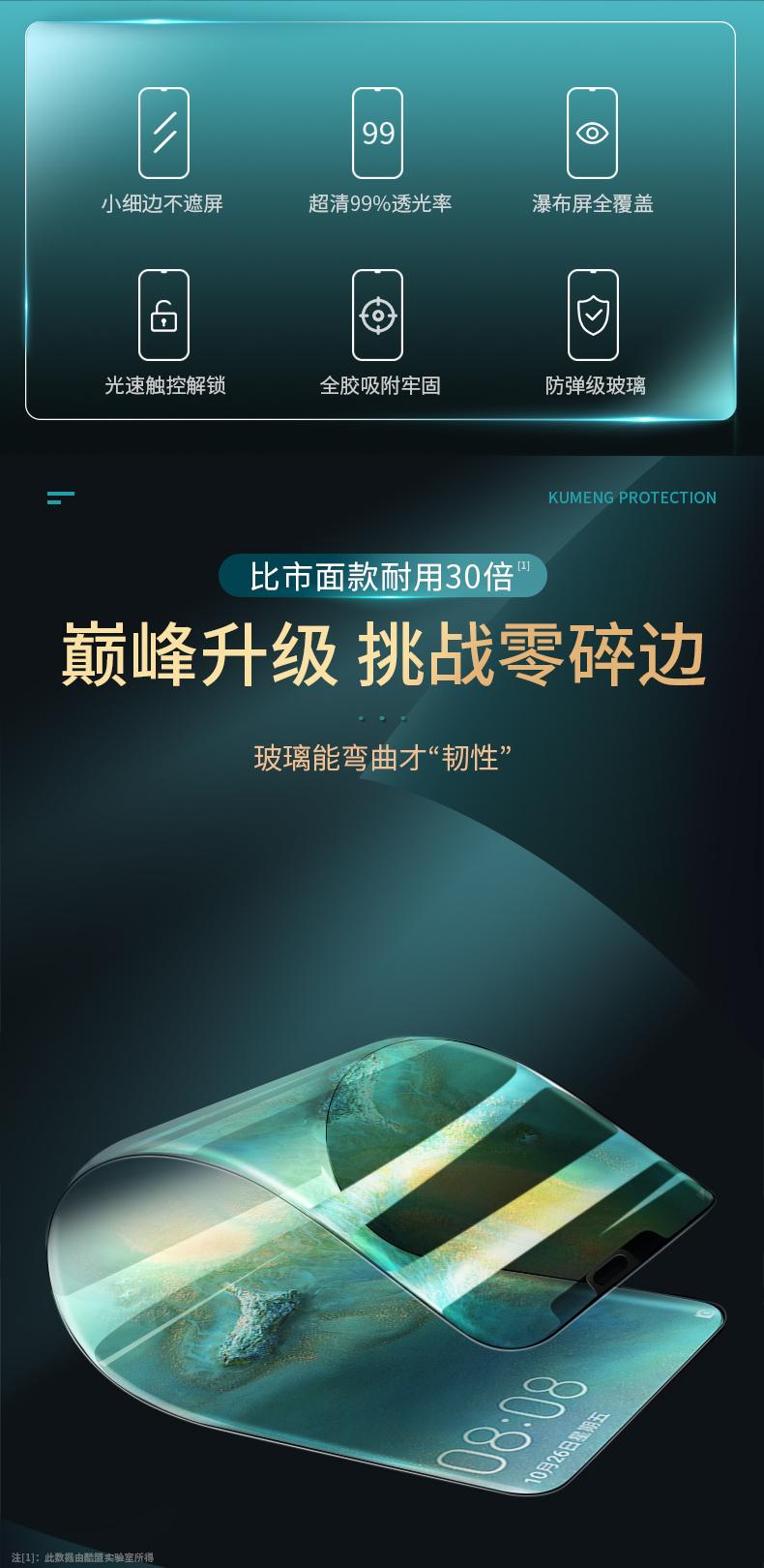 Huawei Mate30Pro kính cường lực toàn màn hình