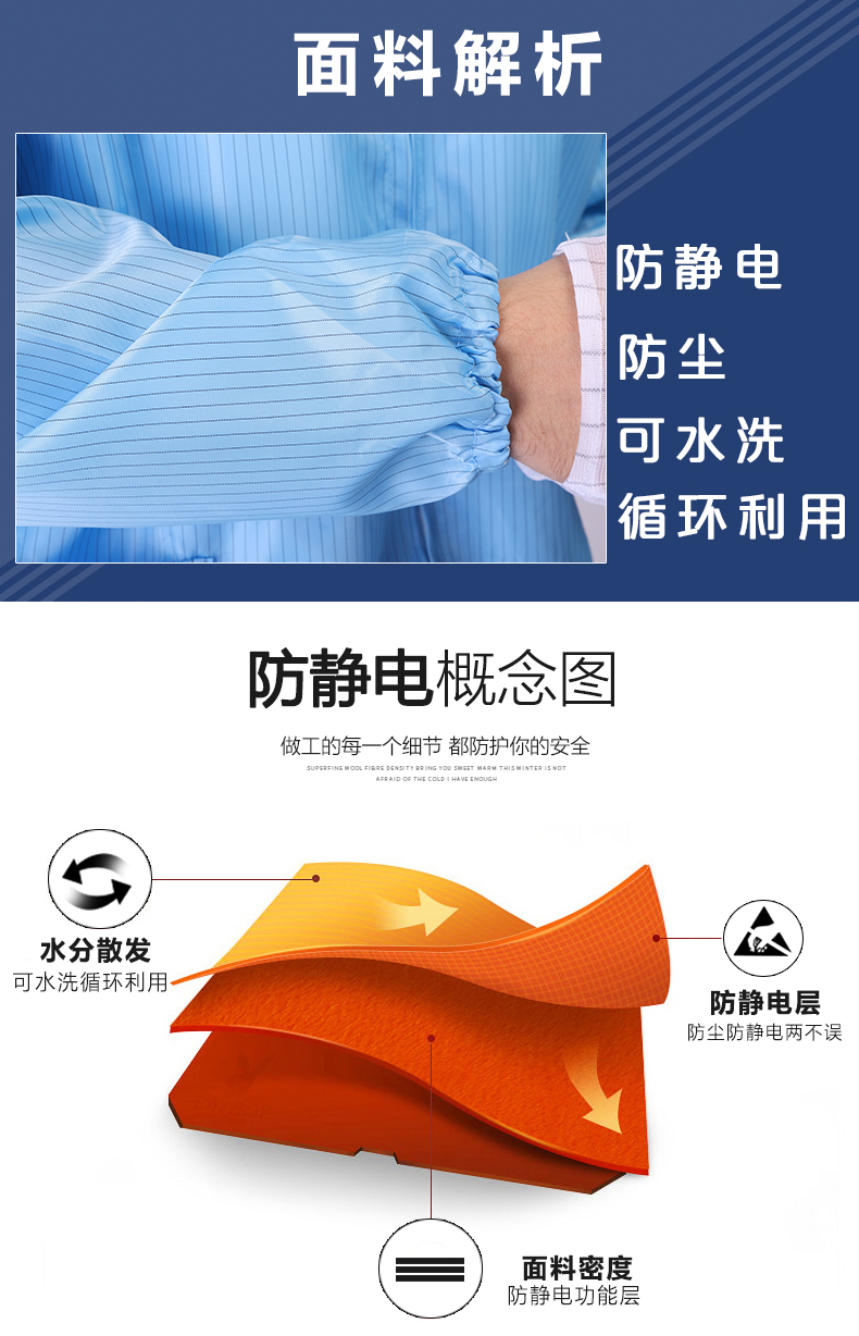 Trang phục bảo hộ Dustproof clothing: one piece, one piece, dust-free, anti-static, whole body isola