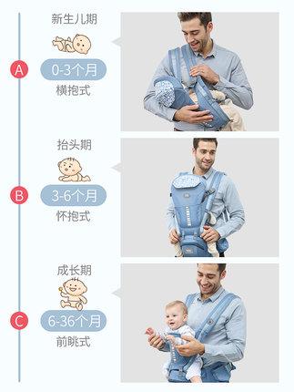 Newbealer  Đai cõng bé Trẻ sơ sinh Mang eo cho bé Ghế nằm ngang Giữ trước và sau Đa chức năng Đệm ch