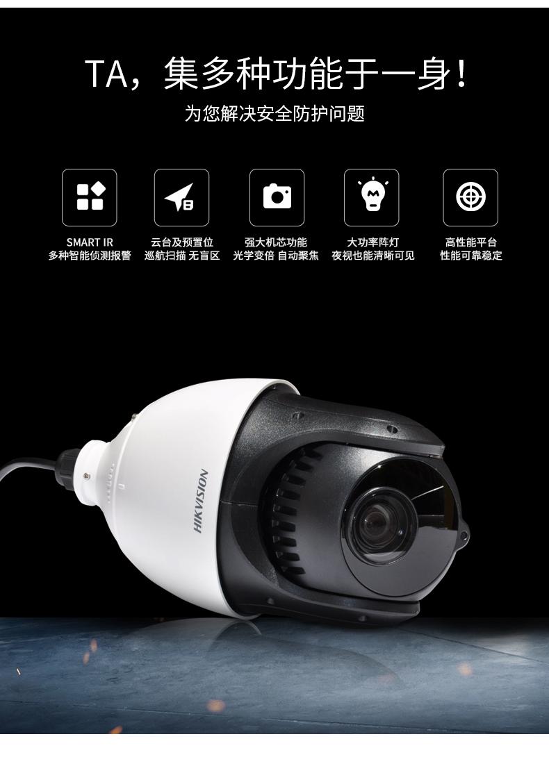 Camera giám sát Bộ phận giám sát thấu kính Comment