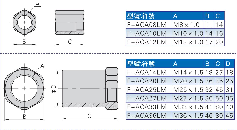 AIRTAC ACA0806 + F-ACA08LM