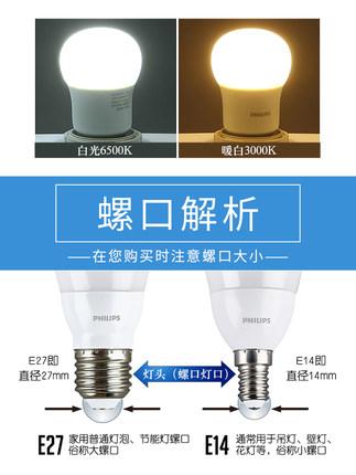 Bóng đèn LED Philips ánh sáng vàng siêu sáng